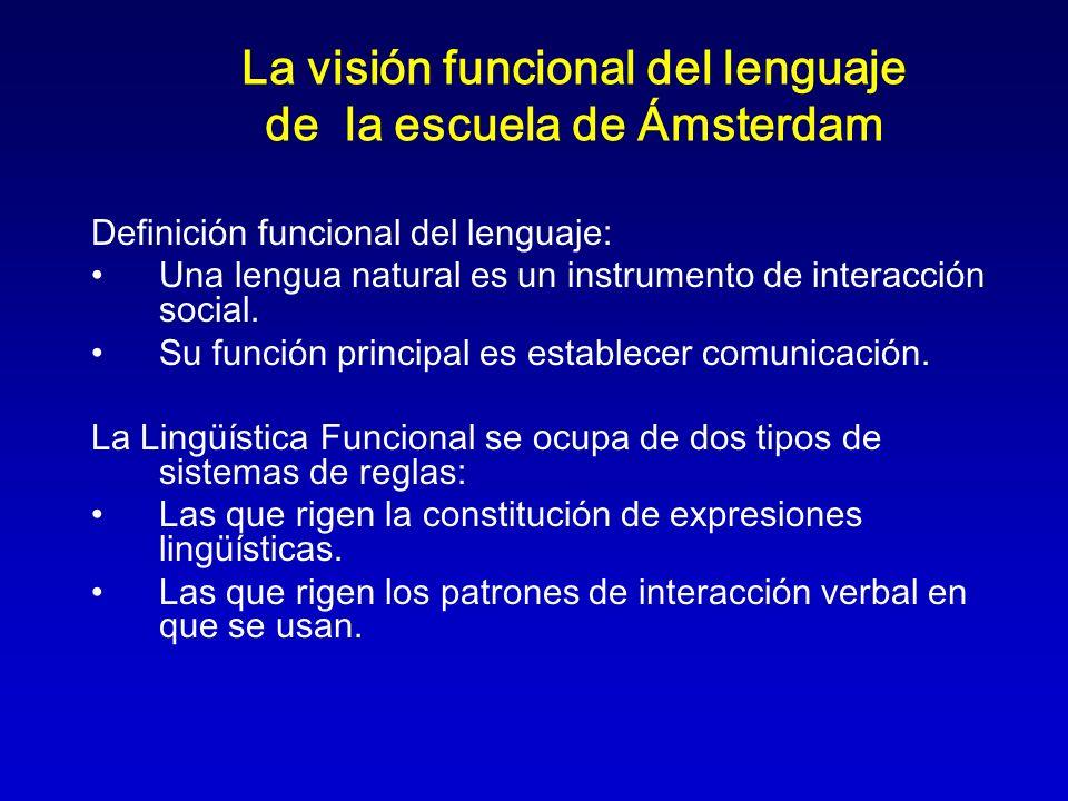 La visión funcional del lenguaje de la escuela de Ámsterdam Definición funcional del lenguaje: Una lengua natural es un instrumento de interacción soc