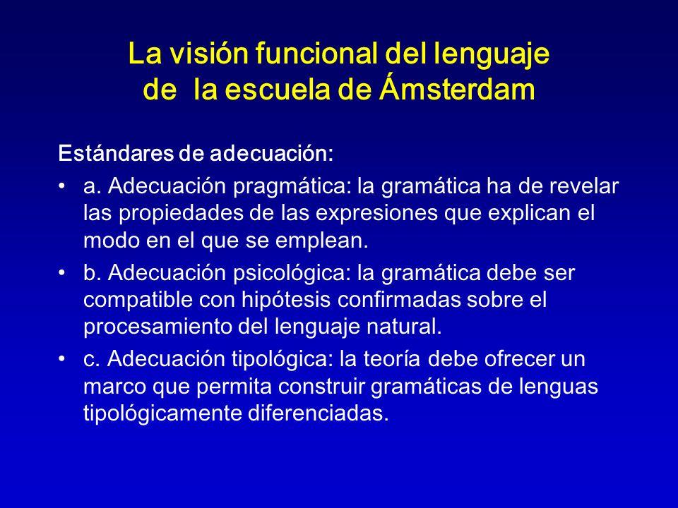 La visión funcional del lenguaje de la escuela de Ámsterdam Estándares de adecuación: a. Adecuación pragmática: la gramática ha de revelar las propied