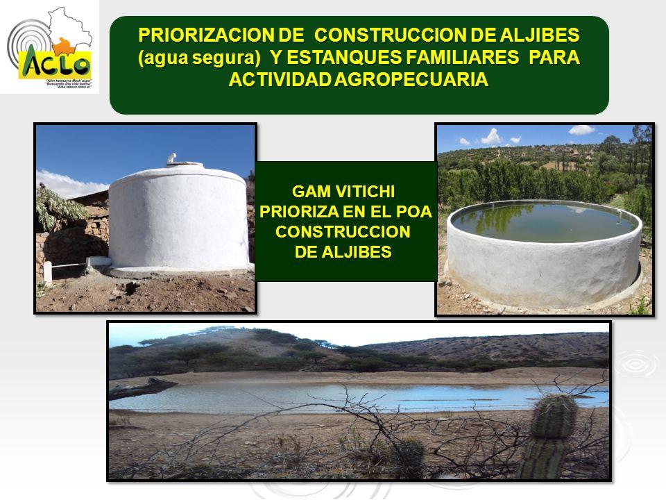 GAM VITICHI PRIORIZA EN EL POA CONSTRUCCION DE ALJIBES PRIORIZACION DE CONSTRUCCION DE ALJIBES (agua segura) Y ESTANQUES FAMILIARES PARA ACTIVIDAD AGR