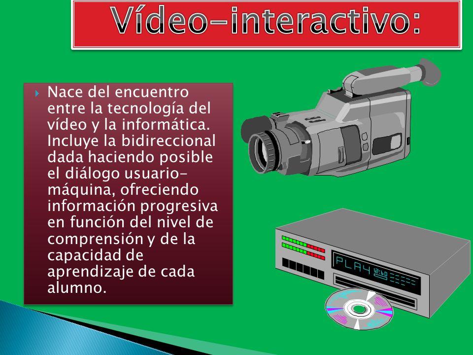 Nace del encuentro entre la tecnología del vídeo y la informática.