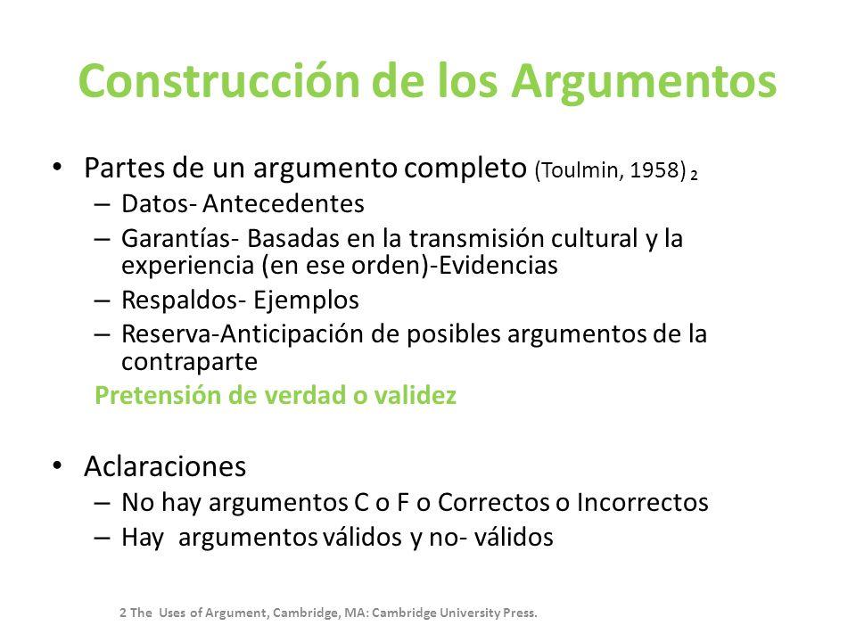 Construcción de los Argumentos Partes de un argumento completo (Toulmin, 1958) – Datos- Antecedentes – Garantías- Basadas en la transmisión cultural y la experiencia (en ese orden)-Evidencias – Respaldos- Ejemplos – Reserva-Anticipación de posibles argumentos de la contraparte Pretensión de verdad o validez Aclaraciones – No hay argumentos C o F o Correctos o Incorrectos – Hay argumentos válidos y no- válidos 2 The Uses of Argument, Cambridge, MA: Cambridge University Press.