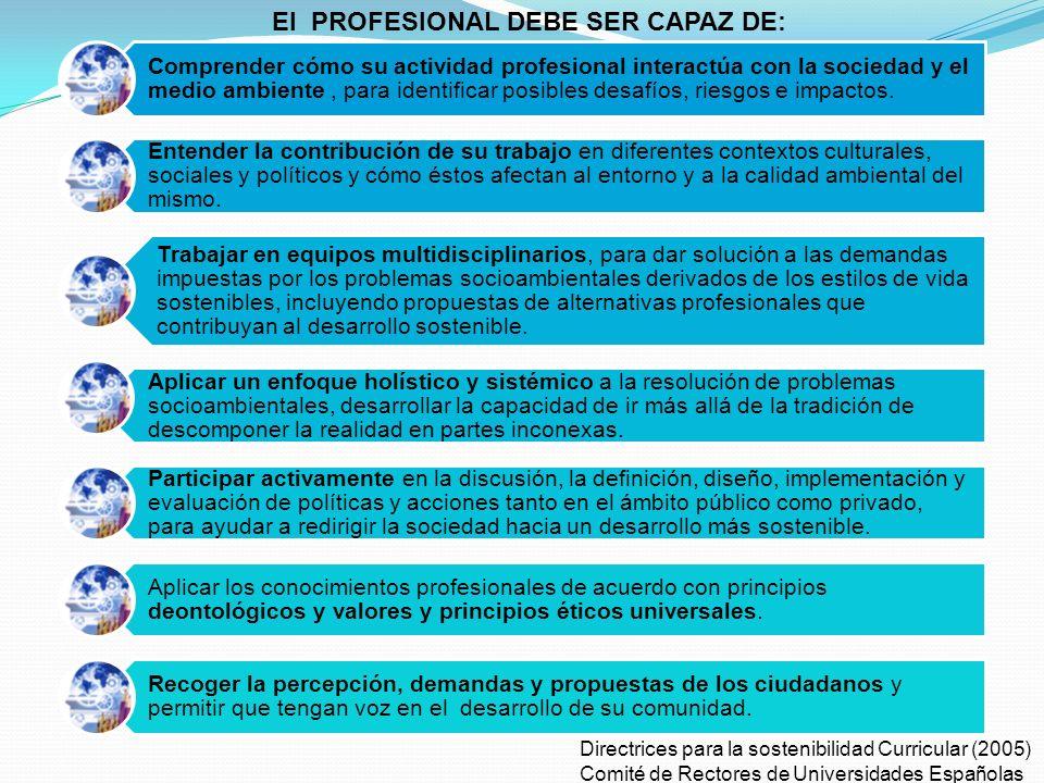 Criterios para la sostenibilización curricular (2005) > el sistema educativo debe: Tener un enfoque integrado sobre los conocimientos, las actitudes,
