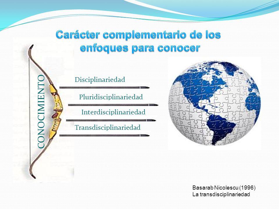 Pluridisciplinariedad Interdisciplinariedad Transdisciplinariedad Disciplinariedad CONOCIMIENTO Basarab Nicolescu (1996) La transdisciplinariedad