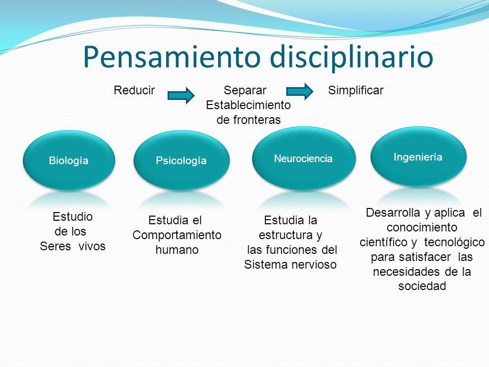 Pensamiento disciplinario Reducir Separar Simplificar Establecimiento de fronteras Estudio de los Seres vivos Estudia el Comportamiento humano Estudia