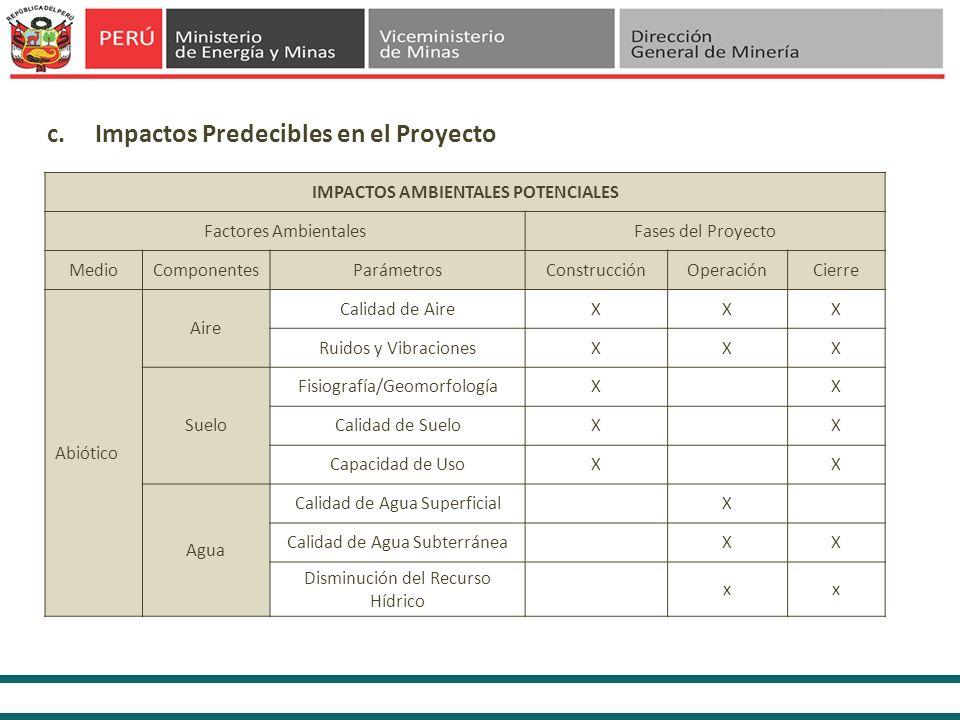 c.Impactos Predecibles en el Proyecto IMPACTOS AMBIENTALES POTENCIALES Factores AmbientalesFases del Proyecto MedioComponentesParámetrosConstrucciónOp