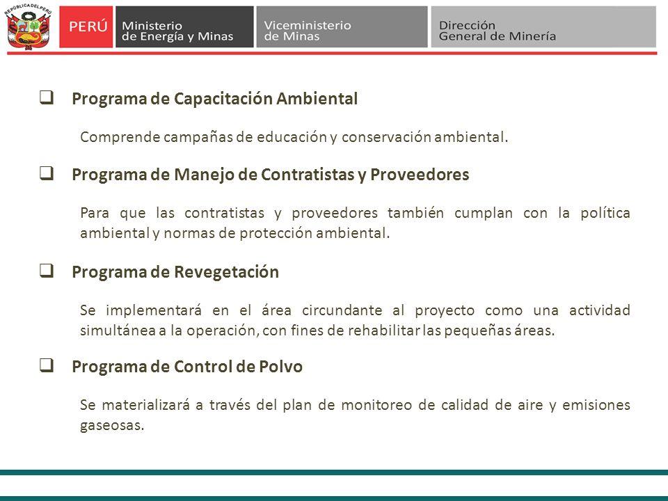 Programa de Capacitación Ambiental Comprende campañas de educación y conservación ambiental. Programa de Manejo de Contratistas y Proveedores Para que