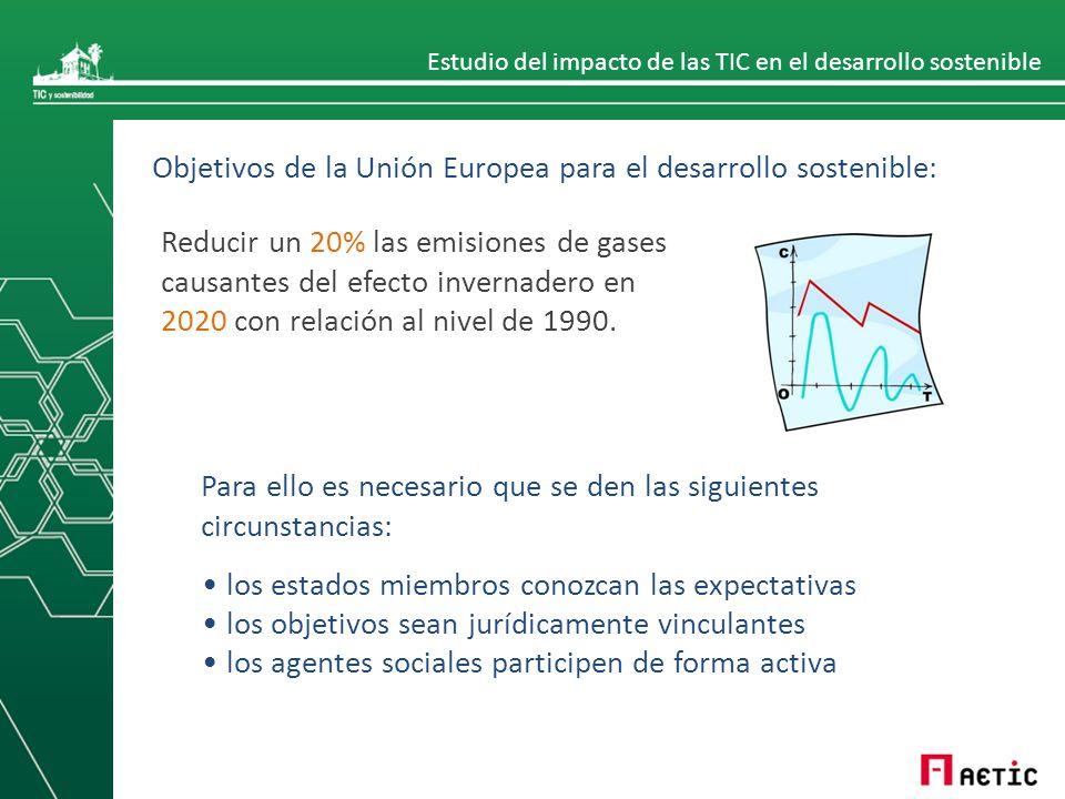 Estudio del impacto de las TIC en el desarrollo sostenible Objetivos de la Unión Europea para el desarrollo sostenible: Reducir un 20% las emisiones de gases causantes del efecto invernadero en 2020 con relación al nivel de 1990.