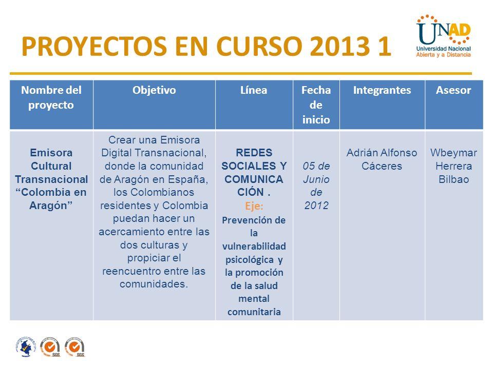 PROYECTOS EN CURSO 2013 1 Nombre del proyecto ObjetivoLíneaFecha de inicio IntegrantesAsesor Emisora Cultural Transnacional Colombia en Aragón Crear u