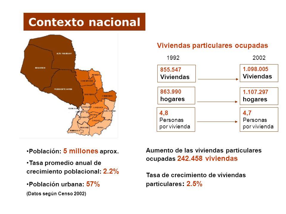 Contexto nacional Población: 5 millones aprox. Tasa promedio anual de crecimiento poblacional: 2.2% Población urbana: 57% (Datos según Censo 2002) Aum