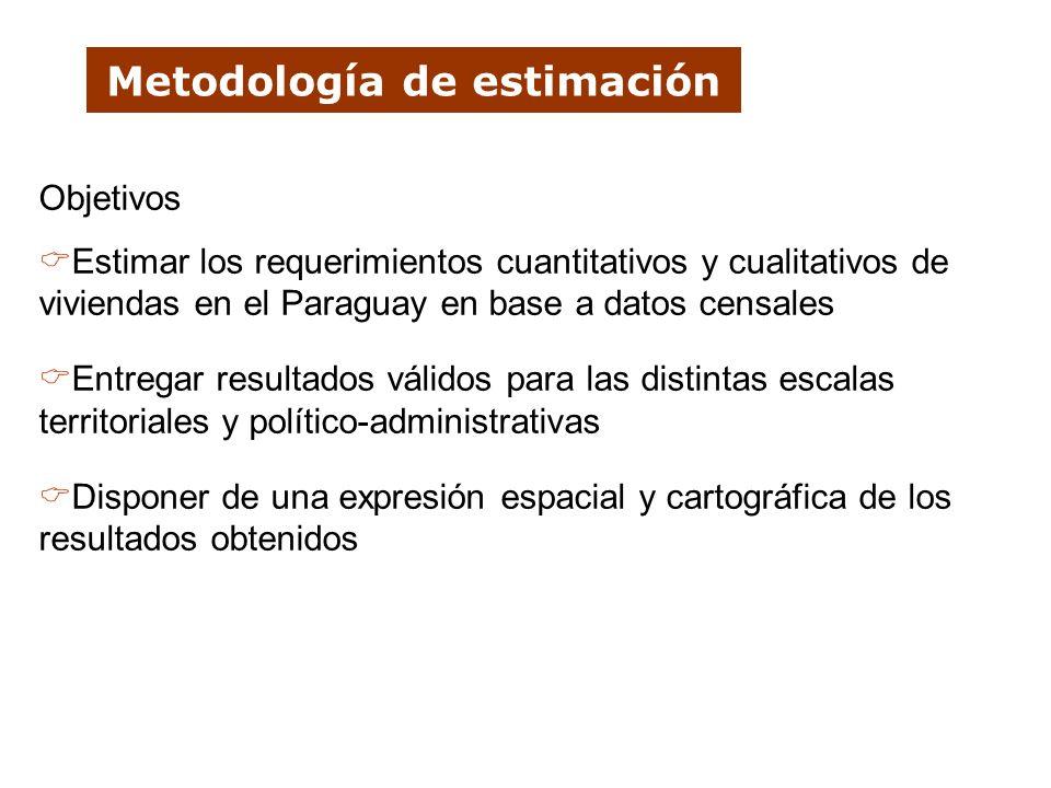 Metodología de estimación Objetivos Estimar los requerimientos cuantitativos y cualitativos de viviendas en el Paraguay en base a datos censales Entre