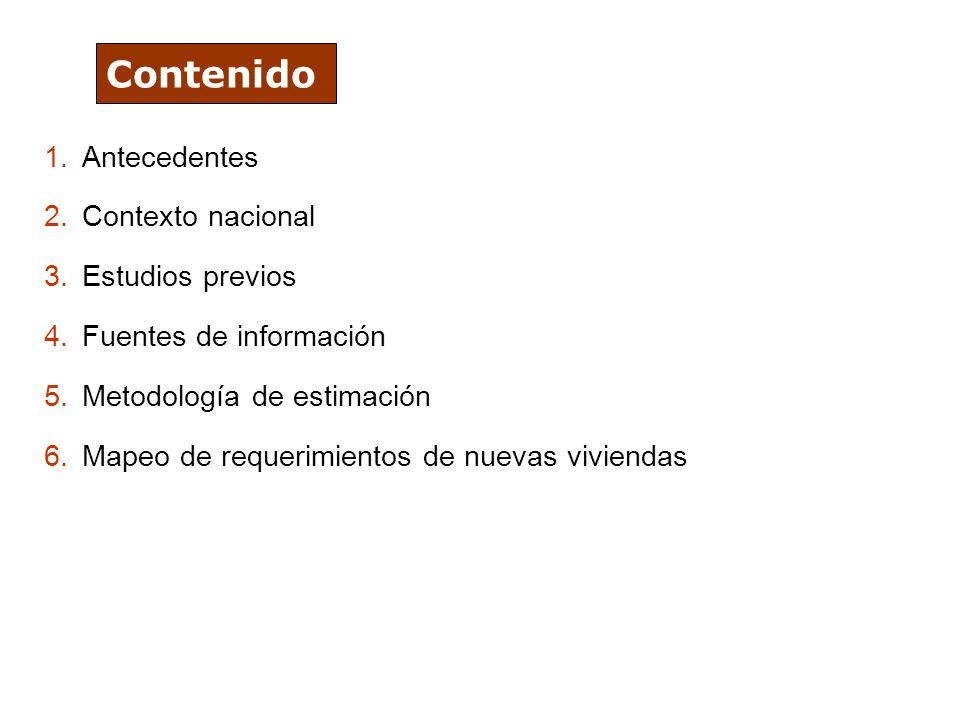 1.Antecedentes 2.Contexto nacional 3.Estudios previos 4.Fuentes de información 5.Metodología de estimación 6.Mapeo de requerimientos de nuevas viviend
