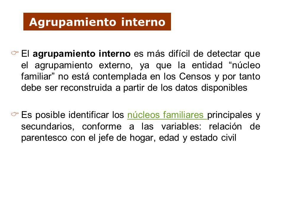 Agrupamiento interno El agrupamiento interno es más difícil de detectar que el agrupamiento externo, ya que la entidad núcleo familiar no está contemp