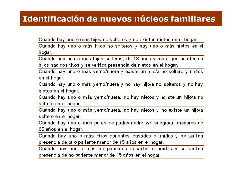 Identificación de nuevos núcleos familiares