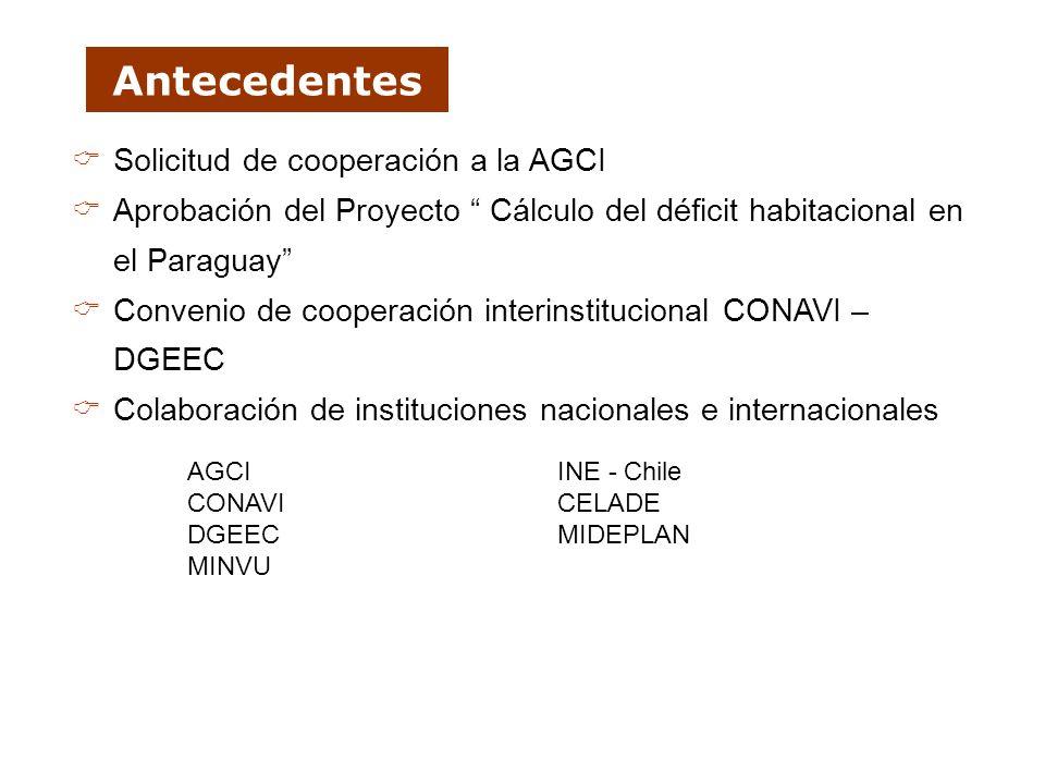 Antecedentes Solicitud de cooperación a la AGCI Aprobación del Proyecto Cálculo del déficit habitacional en el Paraguay Convenio de cooperación interi