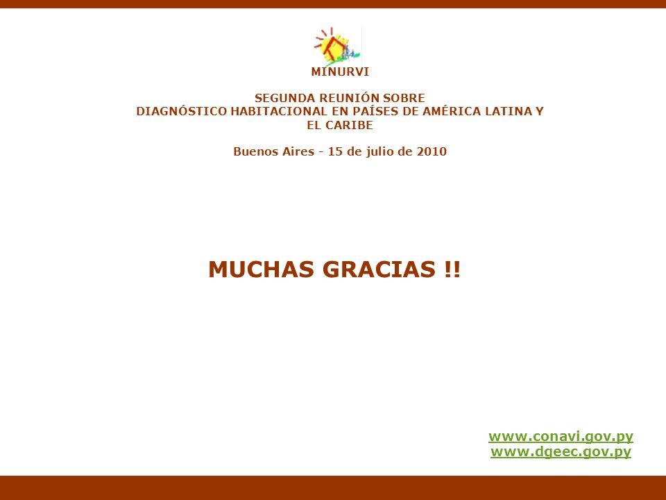 MUCHAS GRACIAS !! MINURVI SEGUNDA REUNIÓN SOBRE DIAGNÓSTICO HABITACIONAL EN PAÍSES DE AMÉRICA LATINA Y EL CARIBE Buenos Aires - 15 de julio de 2010 ww