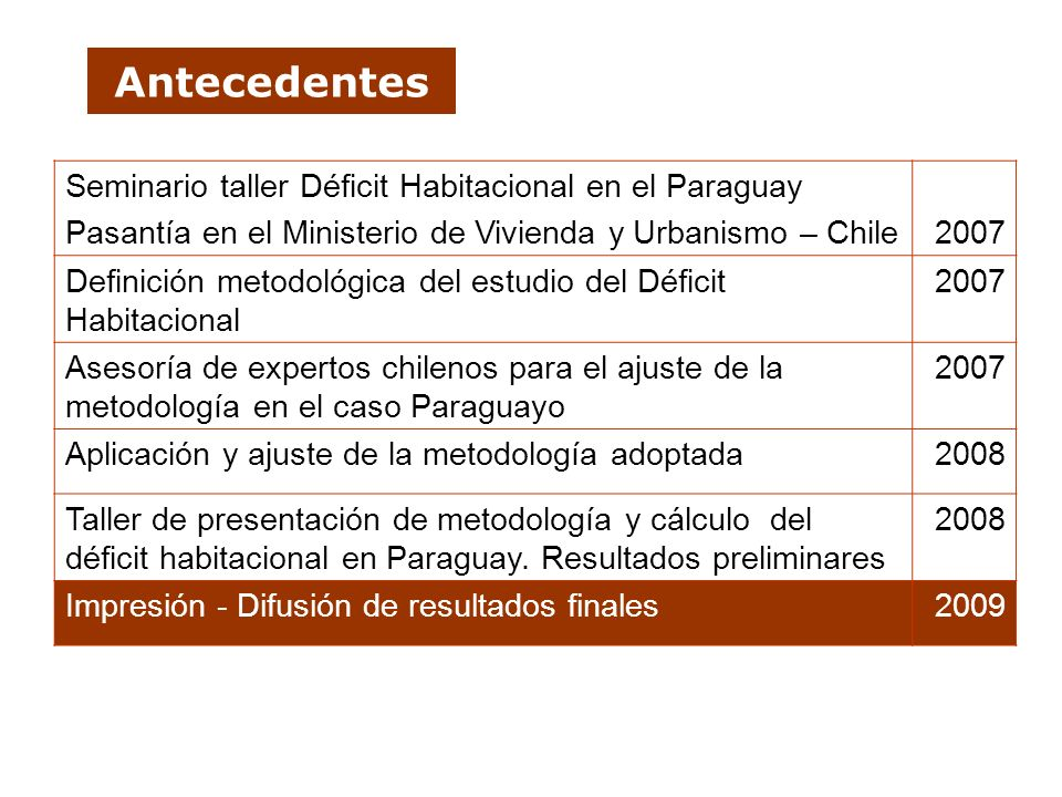 Antecedentes Seminario taller Déficit Habitacional en el Paraguay Pasantía en el Ministerio de Vivienda y Urbanismo – Chile2007 Definición metodológic