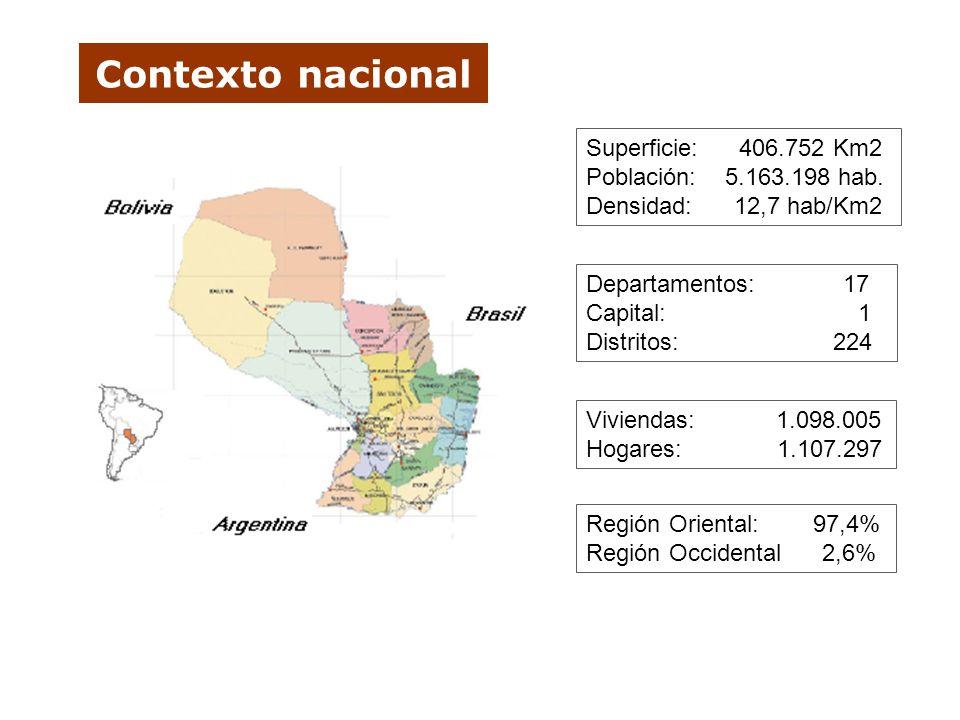 Contexto nacional Superficie: 406.752 Km2 Población: 5.163.198 hab. Densidad: 12,7 hab/Km2 Departamentos: 17 Capital: 1 Distritos: 224 Viviendas: 1.09
