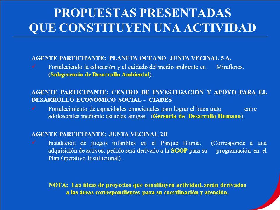 POR NO TENER VIABILIDAD FÍSICO - LEGAL AGENTE PARTICIPANTE: CENTRO DE SALUD DE MIRAFLORES.