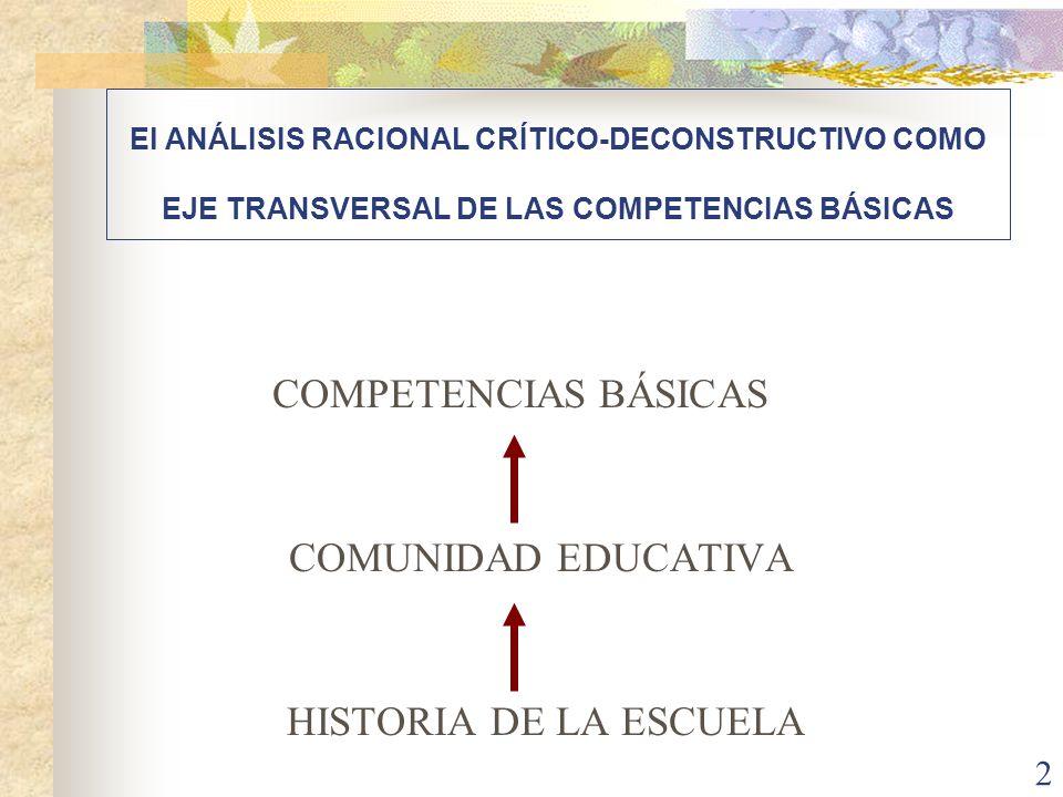 2 COMPETENCIAS BÁSICAS COMUNIDAD EDUCATIVA HISTORIA DE LA ESCUELA El ANÁLISIS RACIONAL CRÍTICO-DECONSTRUCTIVO COMO EJE TRANSVERSAL DE LAS COMPETENCIAS