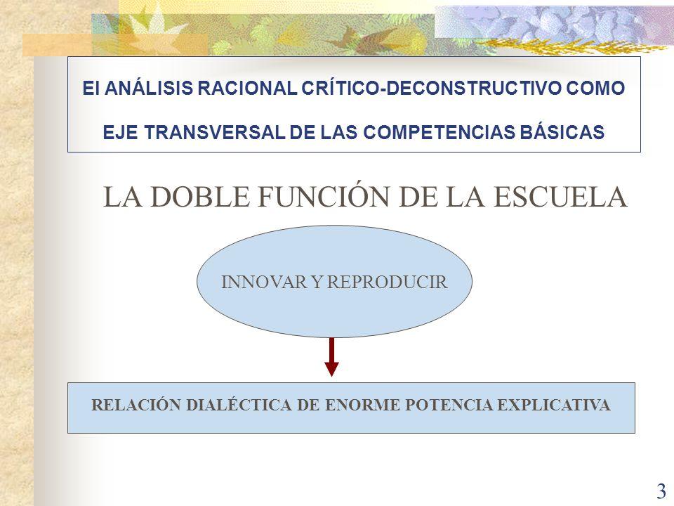 3 LA DOBLE FUNCIÓN DE LA ESCUELA El ANÁLISIS RACIONAL CRÍTICO-DECONSTRUCTIVO COMO EJE TRANSVERSAL DE LAS COMPETENCIAS BÁSICAS INNOVAR Y REPRODUCIR REL