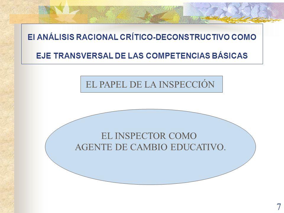 7 El ANÁLISIS RACIONAL CRÍTICO-DECONSTRUCTIVO COMO EJE TRANSVERSAL DE LAS COMPETENCIAS BÁSICAS EL INSPECTOR COMO AGENTE DE CAMBIO EDUCATIVO. EL PAPEL