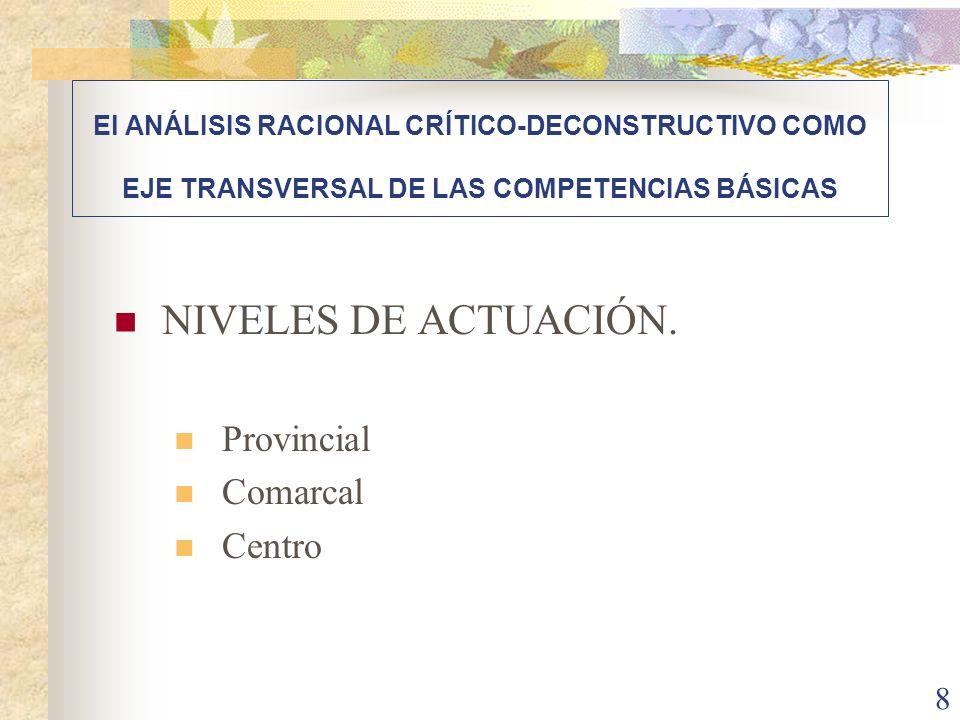 8 NIVELES DE ACTUACIÓN. Provincial Comarcal Centro El ANÁLISIS RACIONAL CRÍTICO-DECONSTRUCTIVO COMO EJE TRANSVERSAL DE LAS COMPETENCIAS BÁSICAS