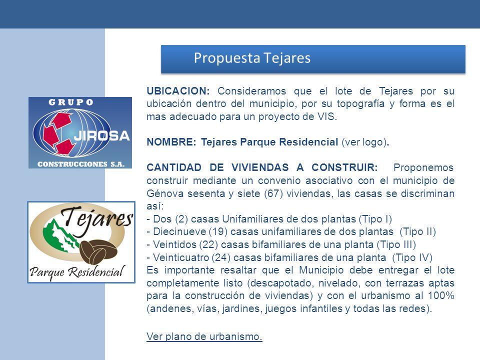 Propuesta Tejares Propuesta Tejares UBICACION: Consideramos que el lote de Tejares por su ubicación dentro del municipio, por su topografía y forma es