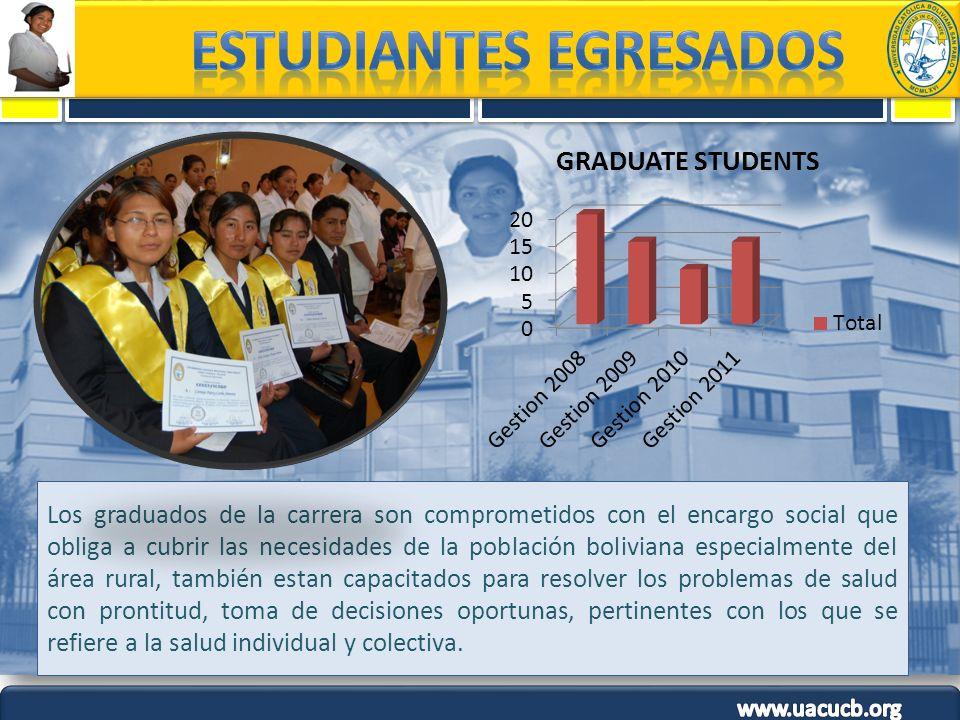 Los graduados de la carrera son comprometidos con el encargo social que obliga a cubrir las necesidades de la población boliviana especialmente del ár