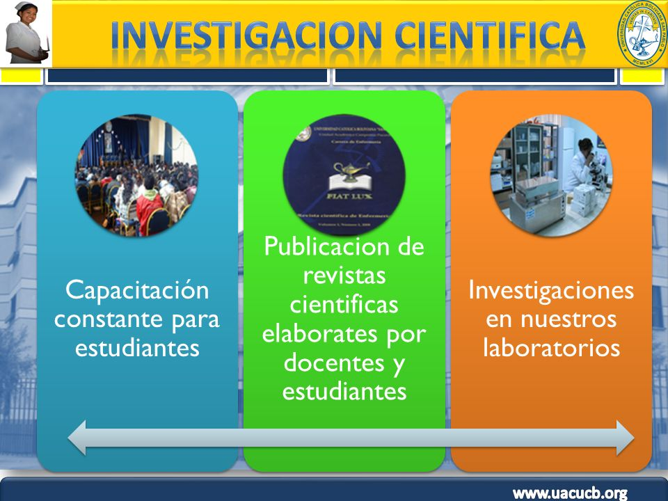 Capacitación constante para estudiantes Publicacion de revistas cientificas elaborates por docentes y estudiantes Investigaciones en nuestros laborato