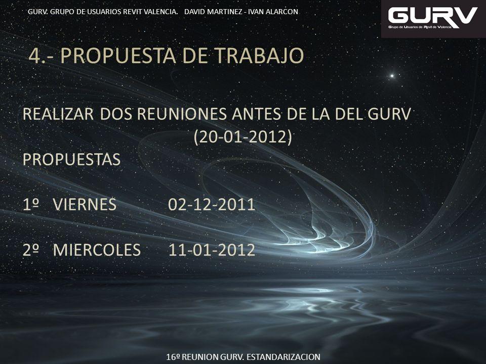 GURV.GRUPO DE USUARIOS REVIT VALENCIA. DAVID MARTINEZ - IVAN ALARCON 16º REUNION GURV.
