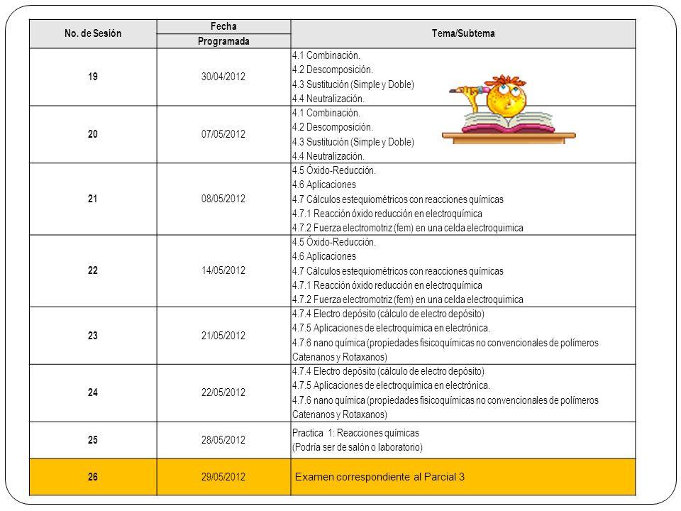 No.de Sesión Fecha Tema/Subtema Programada 19 30/04/2012 4.1 Combinación.