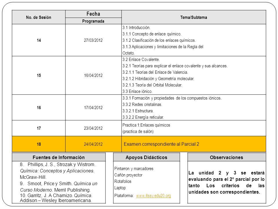 No.de Sesión Fecha Tema/Subtema Programada 14 27/03/2012 3.1 Introducción.