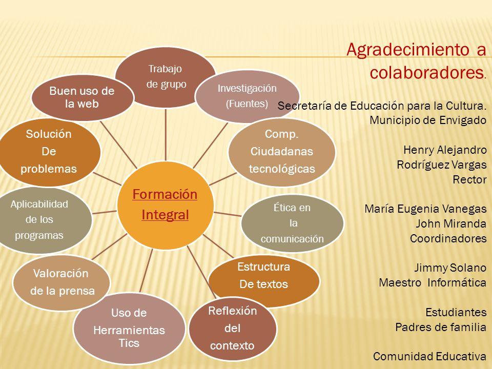 Formación Integral Trabajo de grupo Investigación (Fuentes) Comp. Ciudadanas tecnológicas Ética en la comunicación Estructura De textos Reflexión del
