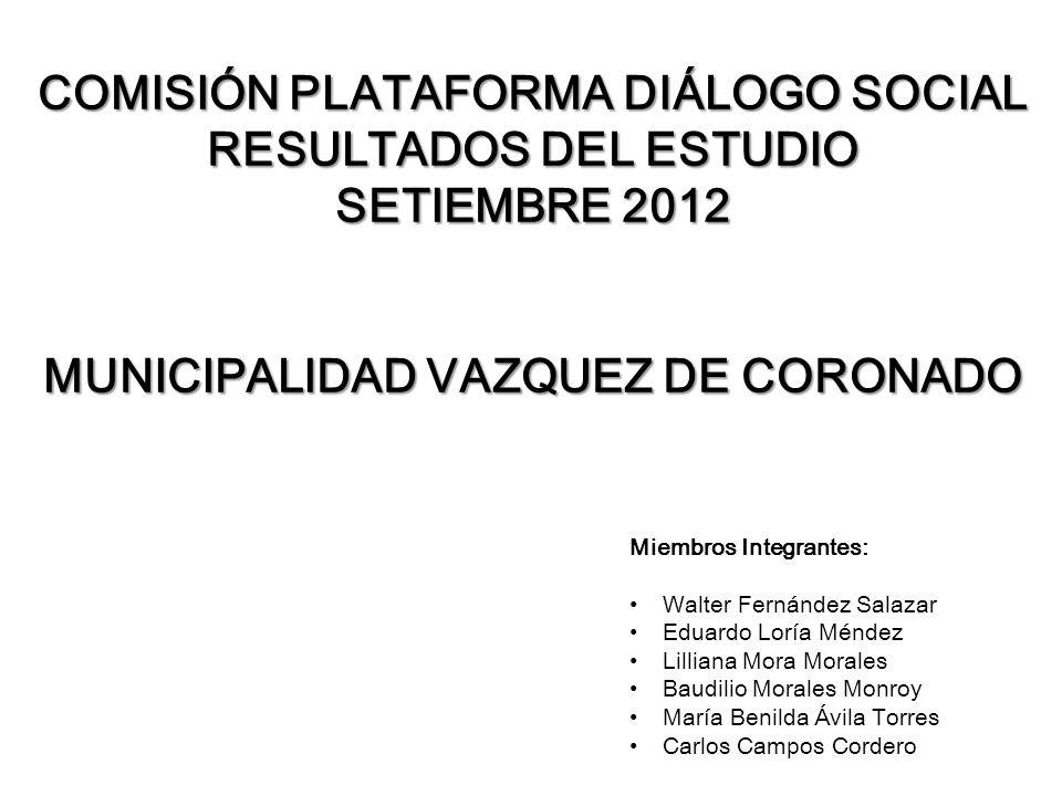 COMISIÓN PLATAFORMA DIÁLOGO SOCIAL RESULTADOS DEL ESTUDIO SETIEMBRE 2012 MUNICIPALIDAD VAZQUEZ DE CORONADO Miembros Integrantes: Walter Fernández Sala