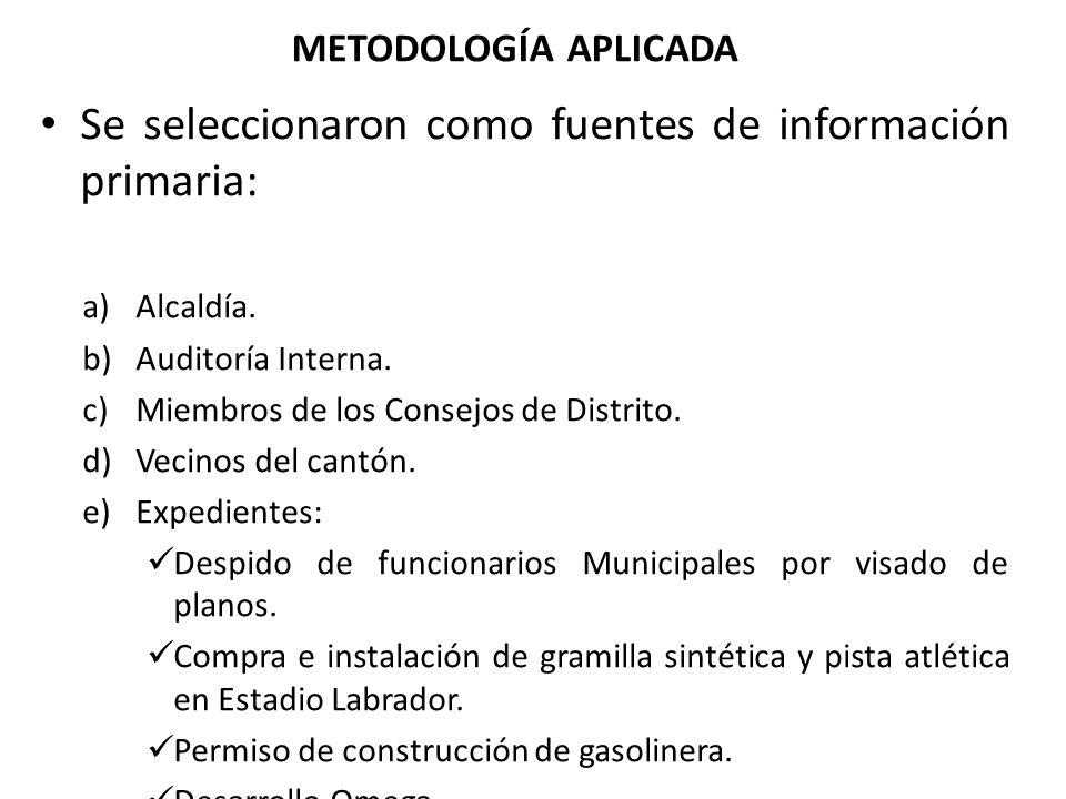 METODOLOGÍA APLICADA Se seleccionaron como fuentes de información primaria: a)Alcaldía. b)Auditoría Interna. c)Miembros de los Consejos de Distrito. d