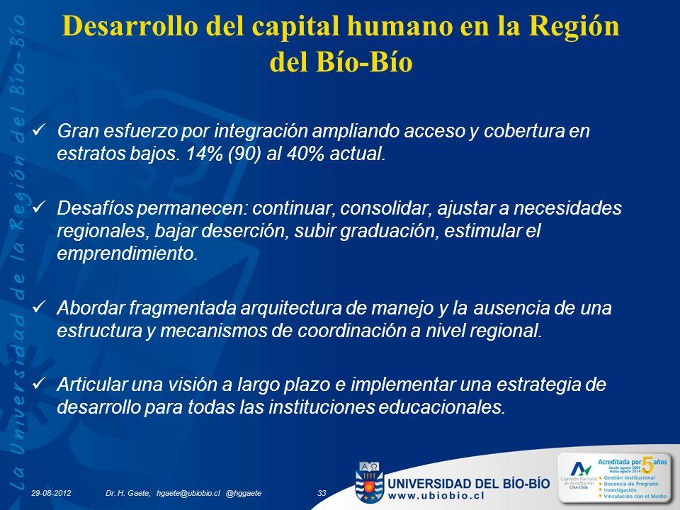 29-08-2012 Desarrollo del capital humano en la Región del Bío-Bío Gran esfuerzo por integración ampliando acceso y cobertura en estratos bajos.