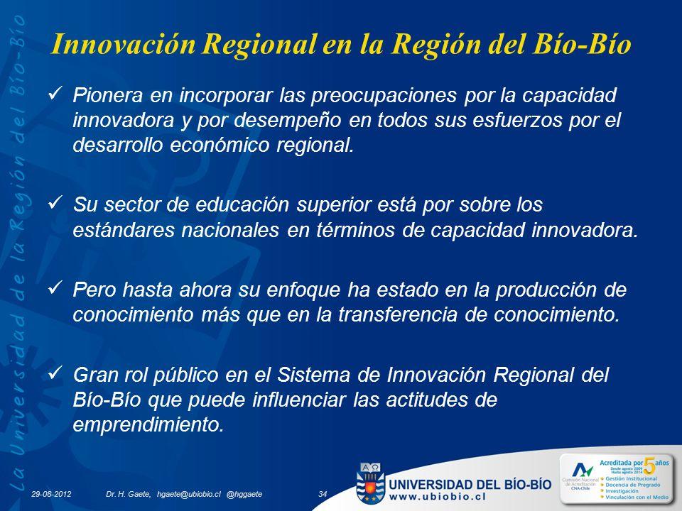 29-08-2012 Innovación Regional en la Región del Bío-Bío Pionera en incorporar las preocupaciones por la capacidad innovadora y por desempeño en todos sus esfuerzos por el desarrollo económico regional.