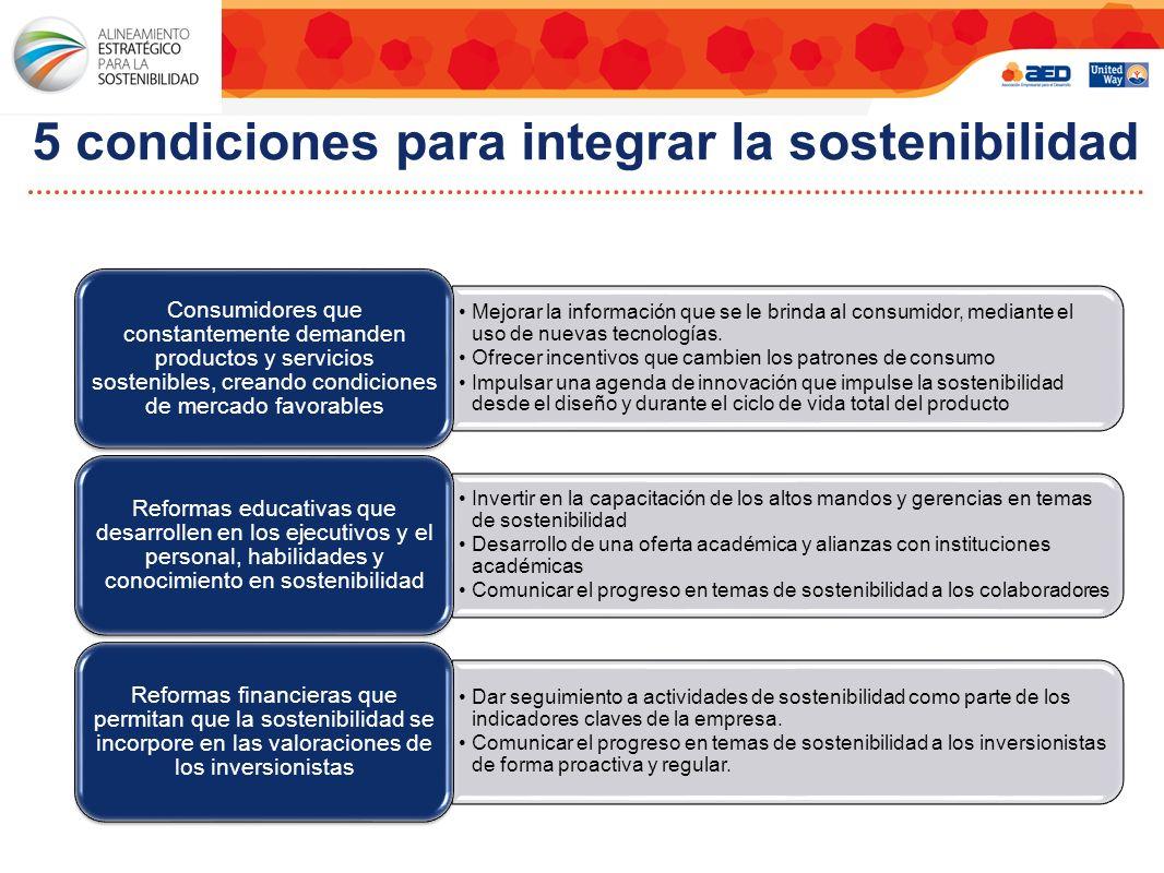5 condiciones para integrar la sostenibilidad Mejorar la información que se le brinda al consumidor, mediante el uso de nuevas tecnologías.