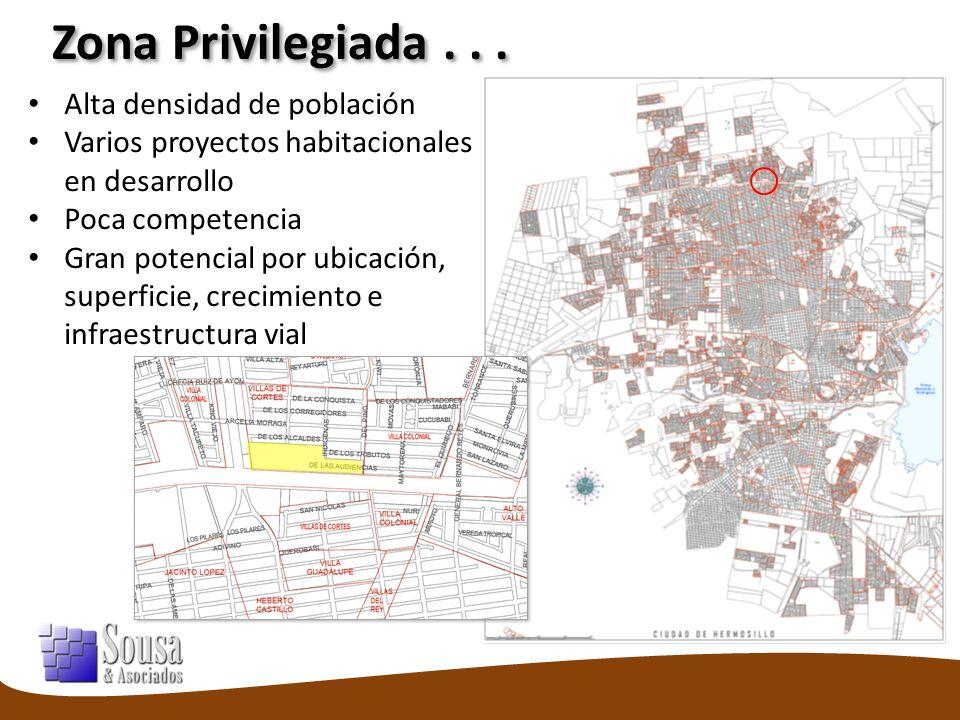 Zona Privilegiada...