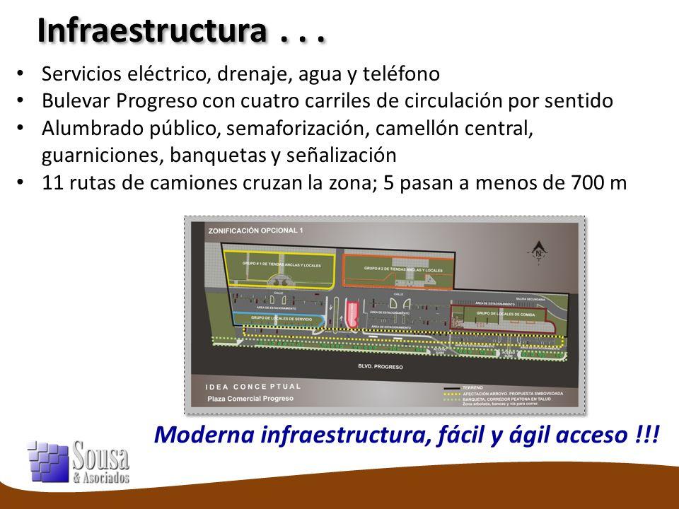 Infraestructura...