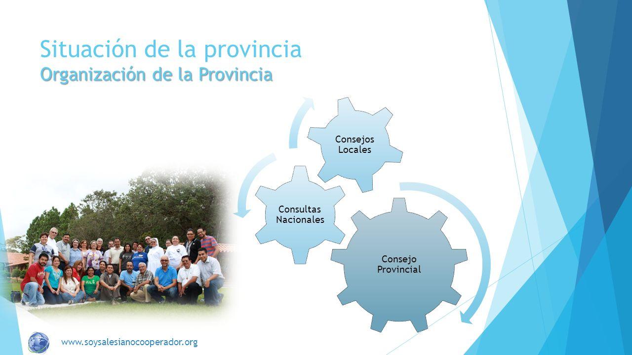 Organización de la Provincia Situación de la provincia Organización de la Provincia Consejo Provincial Consultas Nacionales Consejos Locales www.soysa