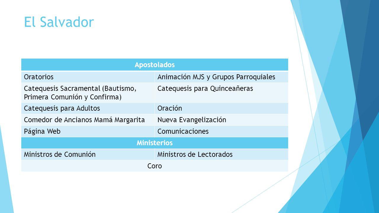 El Salvador Apostolados OratoriosAnimación MJS y Grupos Parroquiales Catequesis Sacramental (Bautismo, Primera Comunión y Confirma) Catequesis para Qu