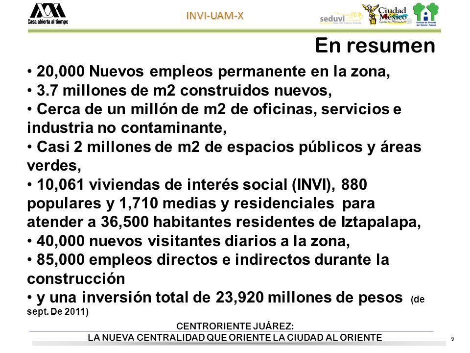 9 INVI-UAM-X CENTRORIENTE JUÁREZ: LA NUEVA CENTRALIDAD QUE ORIENTE LA CIUDAD AL ORIENTE 20,000 Nuevos empleos permanente en la zona, 3.7 millones de m2 construidos nuevos, Cerca de un millón de m2 de oficinas, servicios e industria no contaminante, Casi 2 millones de m2 de espacios públicos y áreas verdes, 10,061 viviendas de interés social (INVI), 880 populares y 1,710 medias y residenciales para atender a 36,500 habitantes residentes de Iztapalapa, 40,000 nuevos visitantes diarios a la zona, 85,000 empleos directos e indirectos durante la construcción y una inversión total de 23,920 millones de pesos (de sept.