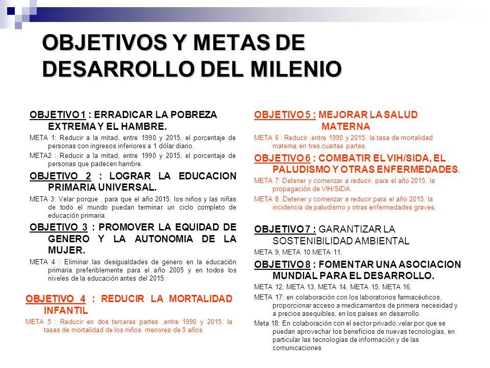 OBJETIVOS Y METAS DE DESARROLLO DEL MILENIO OBJETIVO 1 : ERRADICAR LA POBREZA EXTREMA Y EL HAMBRE. META 1: Reducir a la mitad, entre 1990 y 2015, el p
