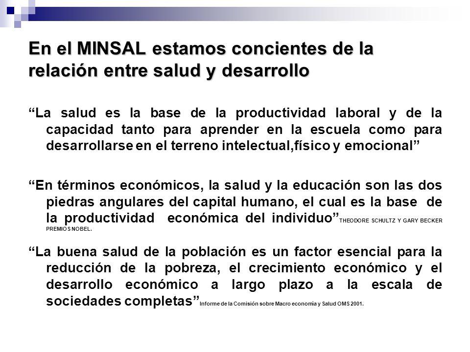 En el MINSAL estamos concientes de la relación entre salud y desarrollo La salud es la base de la productividad laboral y de la capacidad tanto para a