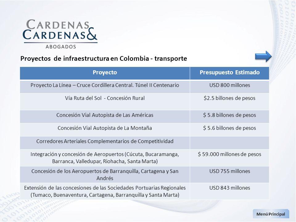 ProyectoPresupuesto Estimado Proyecto La Línea – Cruce Cordillera Central. Túnel II CentenarioUSD 800 millones Vía Ruta del Sol - Concesión Rural$2.5
