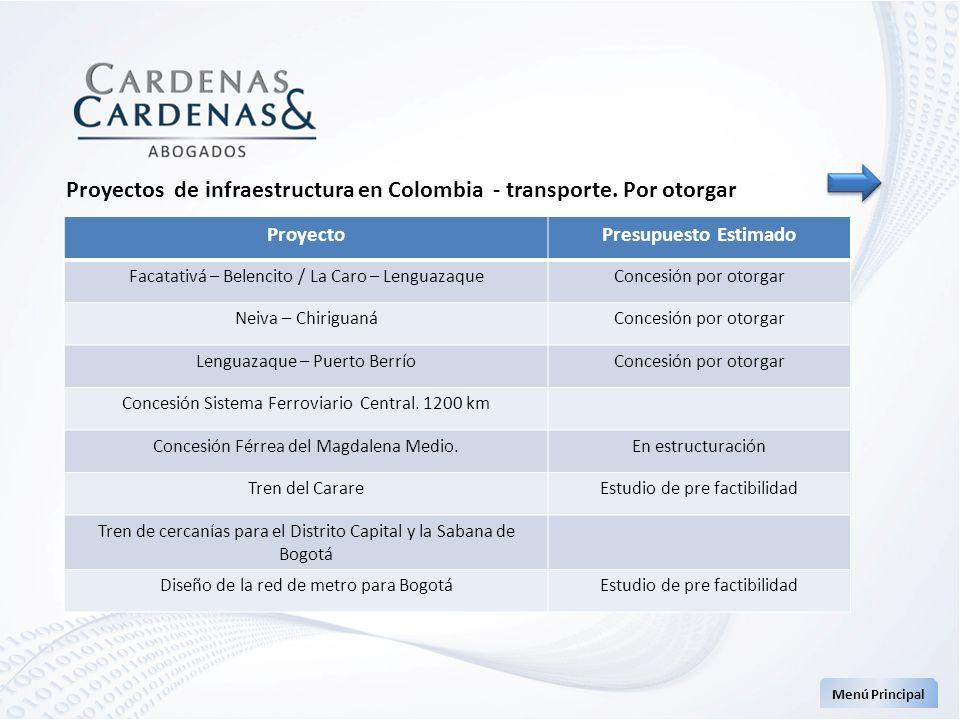 ProyectoPresupuesto Estimado Facatativá – Belencito / La Caro – LenguazaqueConcesión por otorgar Neiva – ChiriguanáConcesión por otorgar Lenguazaque –