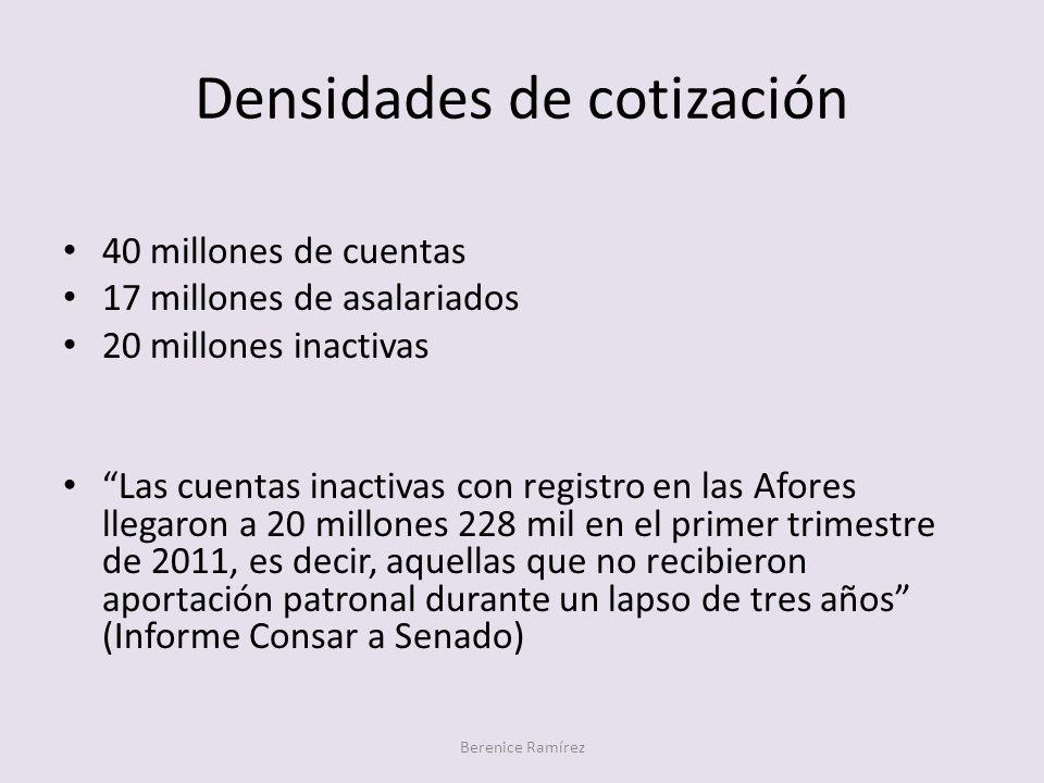 Densidades de cotización 40 millones de cuentas 17 millones de asalariados 20 millones inactivas Las cuentas inactivas con registro en las Afores lleg