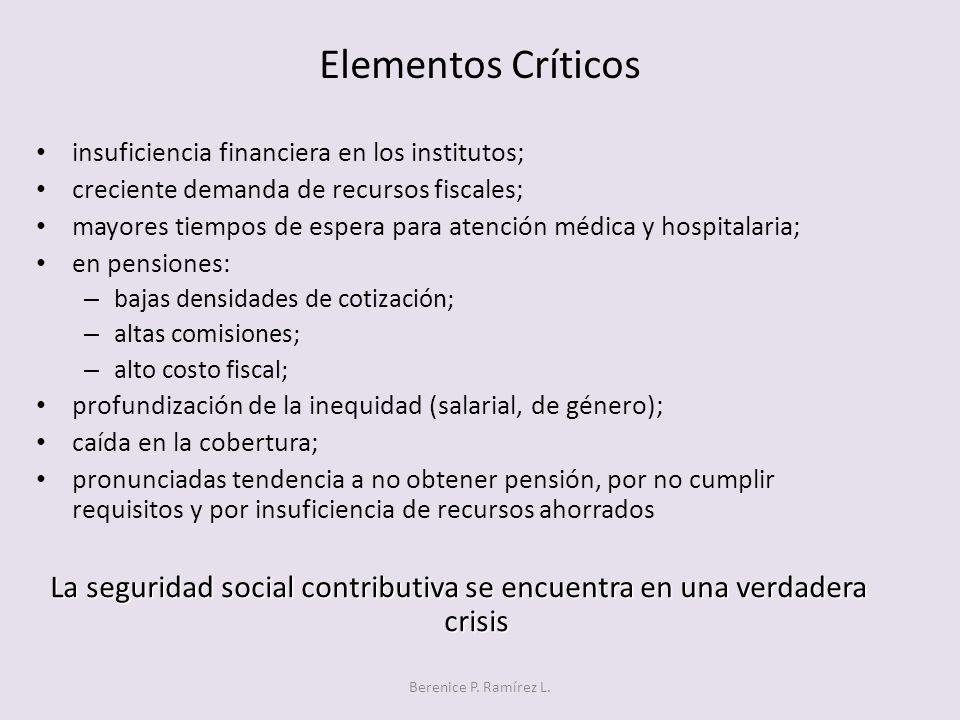 Berenice P. Ramírez L. Elementos Críticos insuficiencia financiera en los institutos; creciente demanda de recursos fiscales; mayores tiempos de esper
