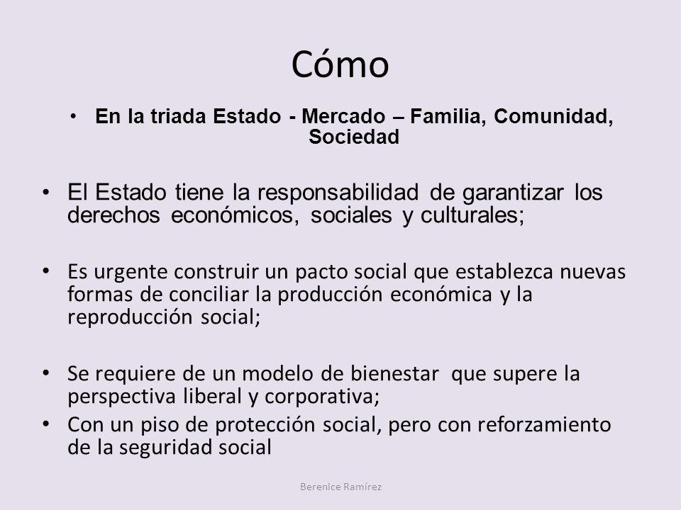 Cómo Berenice Ramírez En la triada Estado - Mercado – Familia, Comunidad, Sociedad El Estado tiene la responsabilidad de garantizar los derechos econó